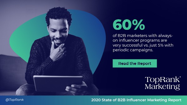 60% of B2B marketers who use Always-On Influencer Marketing programs are very successful vs. 5% who only use periodic campaigns.