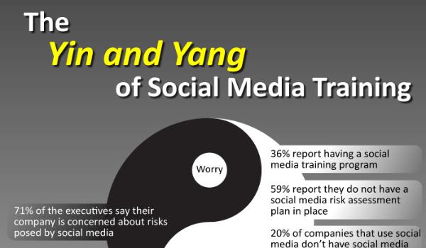 Yin_and_Yang_of_Biz_SM_Training