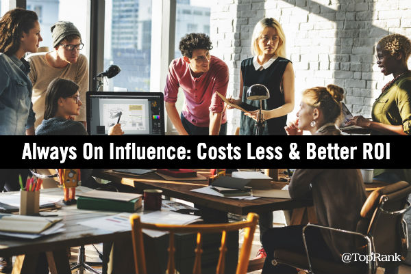 Always On Influence ROI