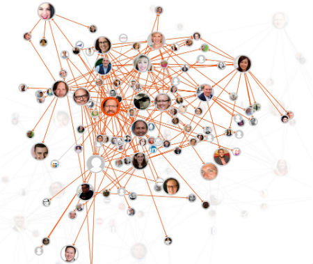 marketing influencer connections