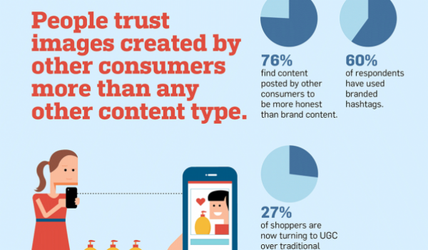 Marketing News: Content for Millennials & Boomers, Top ...