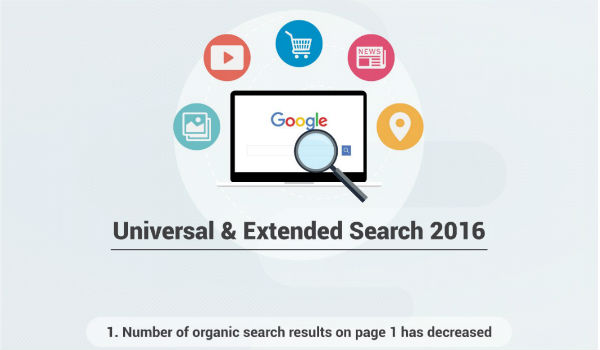 google-search-is-changing-in-2016