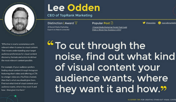 Online Marketing News: Content Deluge, Spotify Data Stories and Cyber Monday Breaks Records