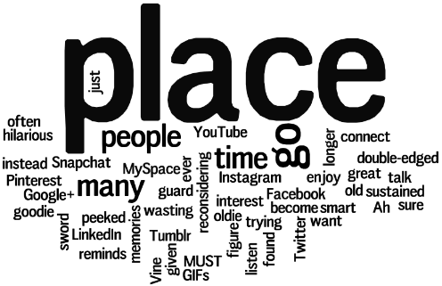 Jerod Morris social wordcloud