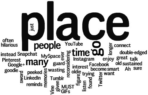 Jerod Morris social wordcloud