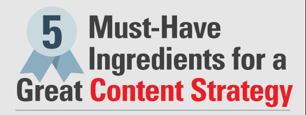 stratégie de marketing de contenu des ingrédients