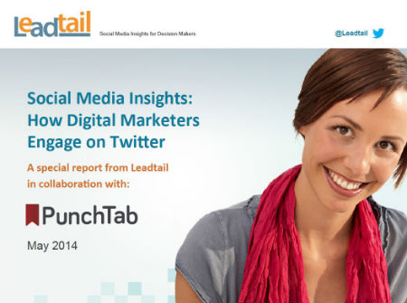 Social Media Insights: How Digital Marketers Engage on Twitter