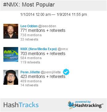 Lee Odden Keynote Tweets NMX