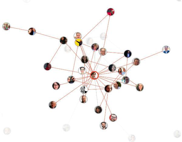 Network B2B Marketers