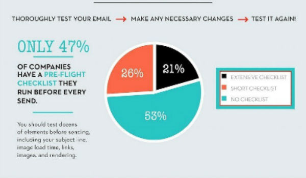 optimize-your-email-production-workflow-infographic