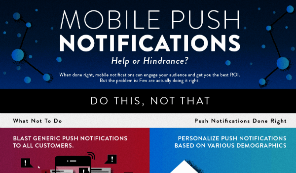 personalized mobile push notifications infographic