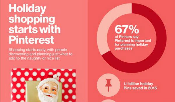 pinterest-holiday-shopping-marketing