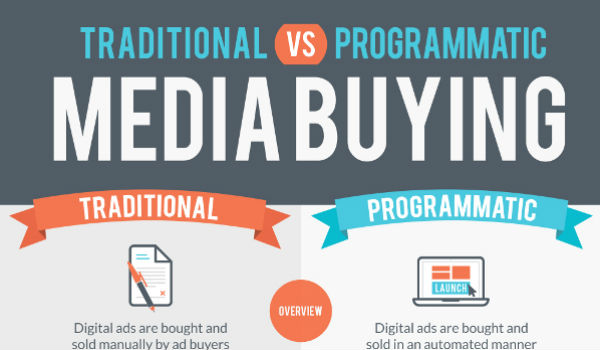what is media buying video