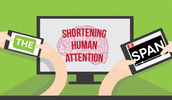 shortening human attention span