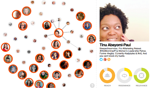 Traackr Interactive Influence Map